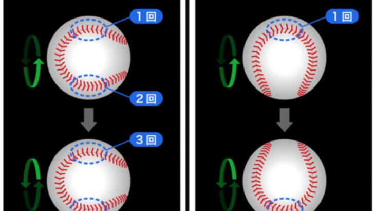 フォーシームとツーシーム?違いはボールを握る時の縫い目への指の掛け方。