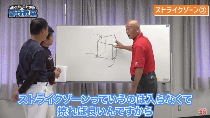 野球のストライクゾーンは平面ではなく五角柱、2Dではなく3Dである。