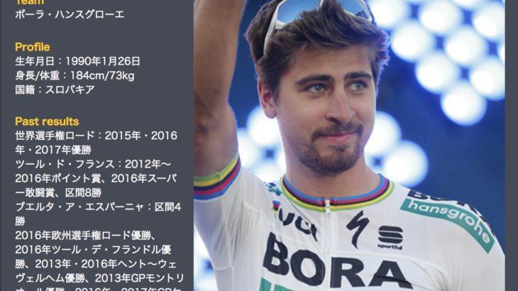 ツール・ド・フランス2018開幕!!!注目選手はやっぱりペーター・サガンのスプリント!