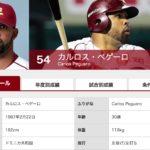メジャーリーグ新潮流『2番打者最強説』について考えてみる。